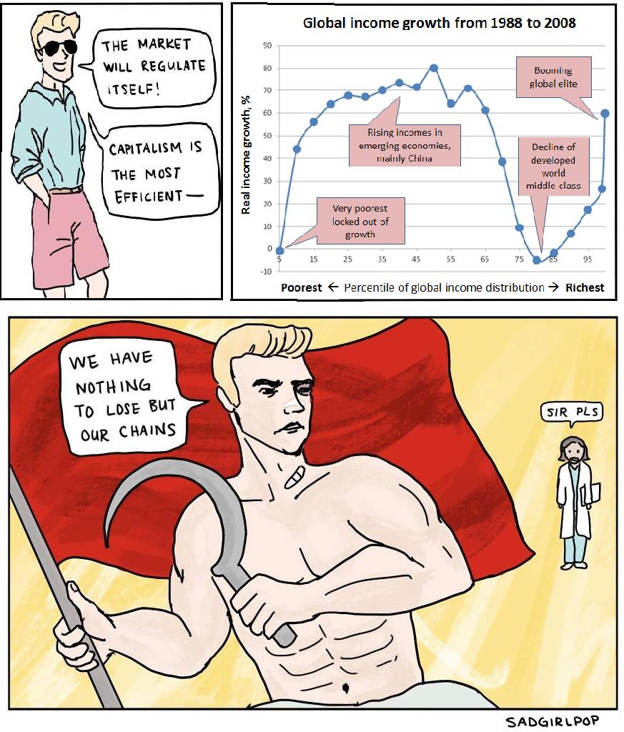 Comic das den Kampf zwischen Ultrakapitalisten und Optimalisten aufs Korn nimmt.